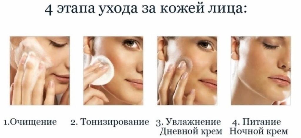 Особенности кожи после 30 лет